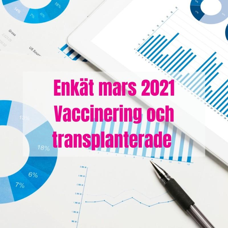 Enkät vaccinering mars 2021