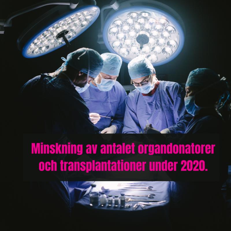 Minskning av antalet organdonatorer och transplantationer under 2020